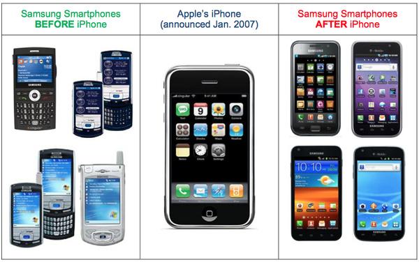 Apple voitti Samsungin patenttiriidassa