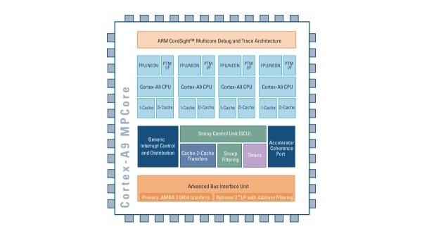 ARM:in tulevat prosessorit pyörittävät uusia superpuhelimia