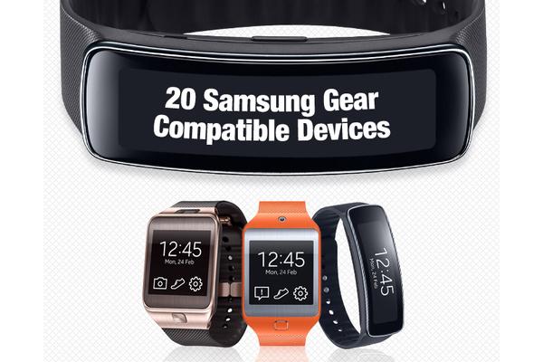 Samsung laajensi älykellojen tukea – nämä laitteet nyt Gear-yhteensopivia