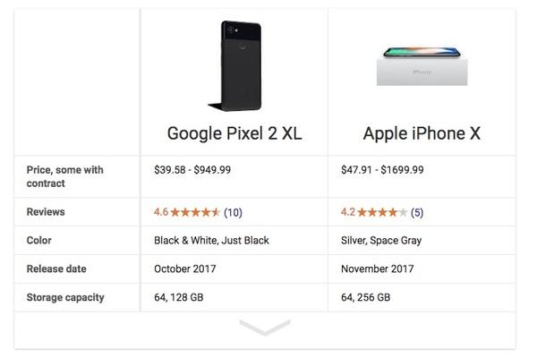 Googlen uusi hakutoiminto mahdollistaa puhelinten vertailun