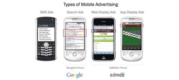 Google kasvaa mobiilimainonnassa ostamalla AdMobin - hinta 750 miljoonaa dollaria