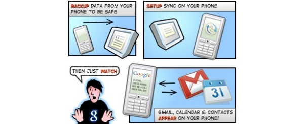 Google Sync työntää Gmailinkin puhelimiin