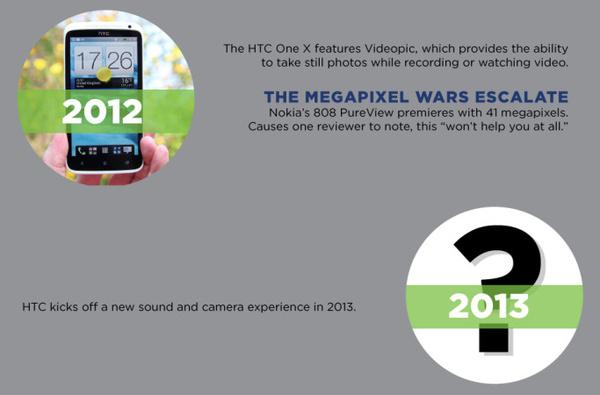 HTC valmistelee uutta kamerateknologiaa, piikittelee PureViewiä
