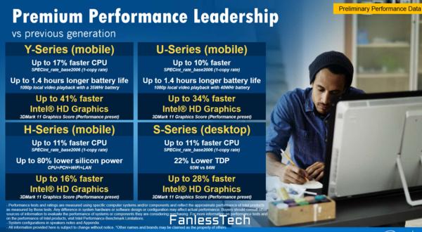 Intelin Skylake lupaa paljon parannuksia