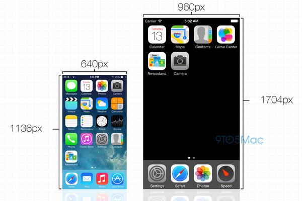 Tuleviin iPhoneihin on tulossa lähes Full HD -tasoinen näyttö