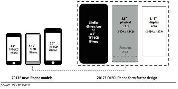 Vuoto kertoo tulevan iPhonen valtaisasta uudistuksesta