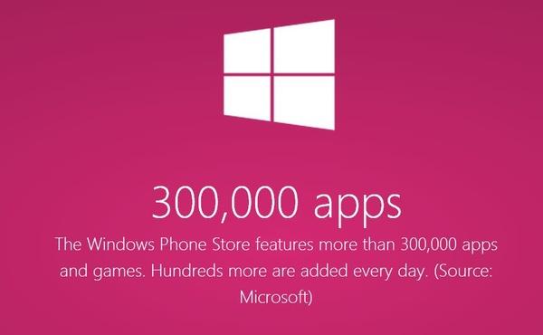 Windows Phone Storessa on jo yli 300 000 sovellusta - silti paljon puutteita