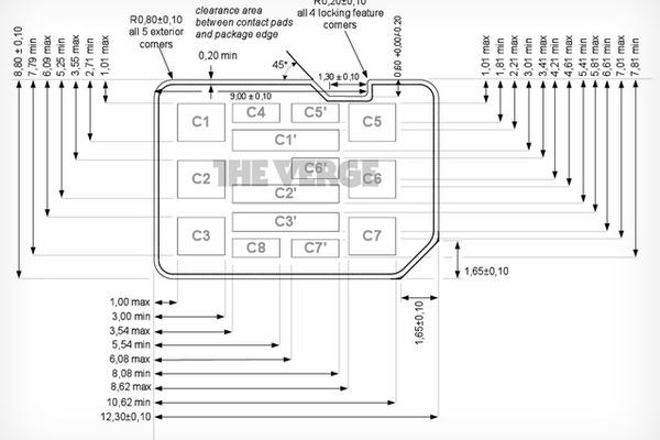 Nano-SIM-väännön ratkaisuksi ehdotetaan kompromissia