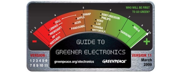 Nokia edelleen vihrein elektroniikkafirma