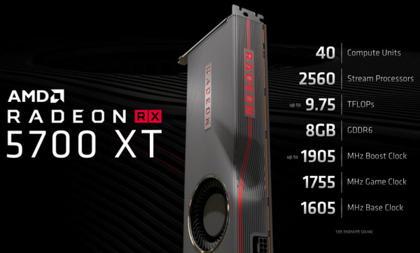 AMD finally announced new Navi GPUs, release date and prices