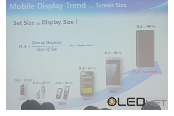 Tulevan Galaxy-huippupuhelimen etuosa on liki kokonaan näyttöä?