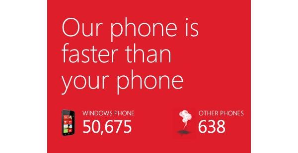 Windows Phone -kampanja savusti 50 000 kilpailijaa