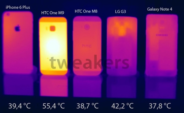 The Snapdragon 810 really does have an overheating problem