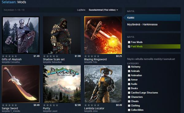 Modaajat voivat myydä tuotoksensa nyt Steamissä
