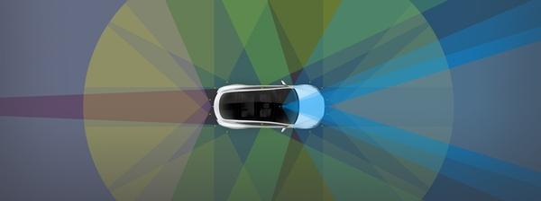 Elon Musk lupaa Teslan itsestään ajavaan ominaisuuteen isoa päivitystä - luopuu tutkan käytöstä