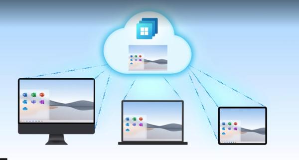 Windows 365. mullistaako se käyttöjärjestelmät, vihdoin?