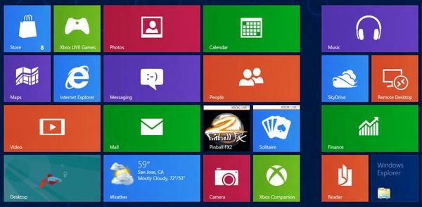 Windows 8.1 ohitti markkinaosuuksissa Vistan