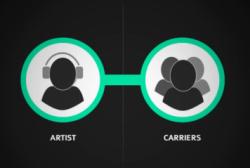 Uusi musiikkipalvelu kannattelee artistia henkilökohtaisilla tilauksilla