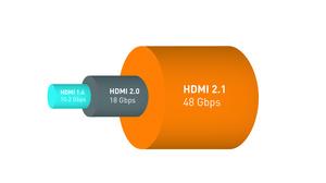 HDMI 2.1 tulee ja vaatii taas uudet roippeet