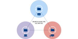 BitTorrent Sync kerää suosiota: dataa siirretty petatavun verran