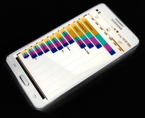 Samsung snyder i Note 3's benchmarkresultater