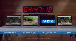 Microsoft testasi: Chrome-käyttäjillä voi olla lähes tuplasti huonompi akkukesto
