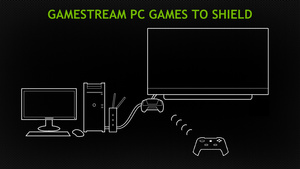 Nvidia Shield adds 'console mode' with update to Android 4.3