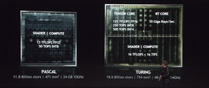 Nvidia unveils Turing architecture, teases next week's gaming GPUs