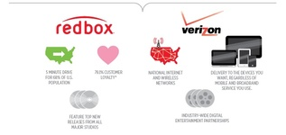 Verizon and Redbox to launch streaming video service