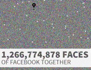 Alle gezichten van Facebook op één pagina