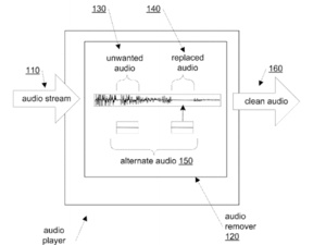 Apple's new tech will automatically scan songs and remove curses