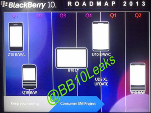 Leak: BlackBerry working on phablet and tablet