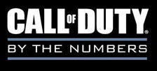 Call of Duty played for 25 billion hours, with 32.3 quadrillion shots fired