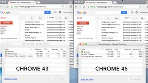 Google Chrome to use less memory and power