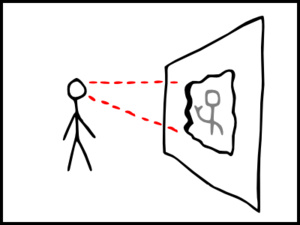 "Researchers claim they can see you moving behind a wall with new ""WiVi"""
