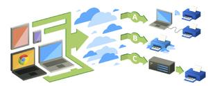 Google päivitti pilvitulostustaan - tulostimen jakaminen onnistuu linkin avulla