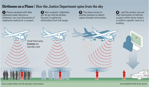 U.S. Marshals fly Cessnas to collect data from thousands of cellphones in search of criminals