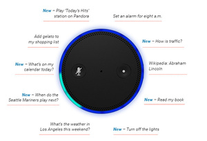 Amazon Echo now available to all