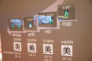 Samsung's 5-inch 1080p SuperAMOLED display confirmed