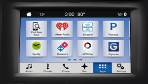 Ford replaces Microsoft with BlackBerry for its Sync in-car entertainment system