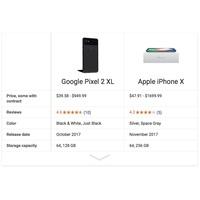 Google's nieuwe zoekfunctie laat je gemakkelijk smartphones vergelijken
