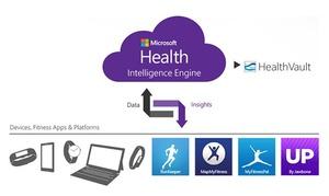 Microsoft unveils new Health platform