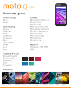 Leaked: The next-generation Moto G