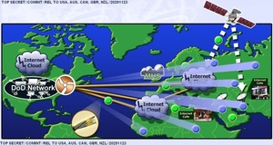 NSA automatisoi vakoilujärjestelmänsä – kohteiden määrä voidaan nostaa miljooniin