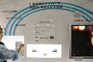 HDMI-kuva kuitua pitkin näytölle