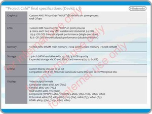 Say hello to the Wii 2's official leaked specs?