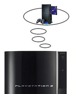 Sony kommentoi PS3-konsolin yhteensopivuusongelmakohua