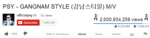'Gangnam Style' cruises to new milestone: 2 billion views