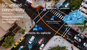 Qualcomm tekee sen – Itsestään ajavat autot oppivat keskustelemaan keskenään
