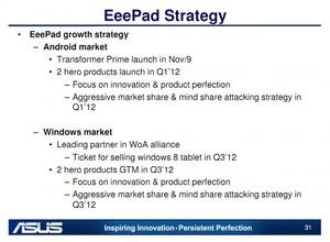 Asus confirms launch date for quad-core tablet